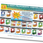 c8-best-franchising-corporation-food-carts.png