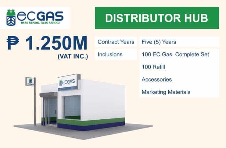EC Gas Franchise Price