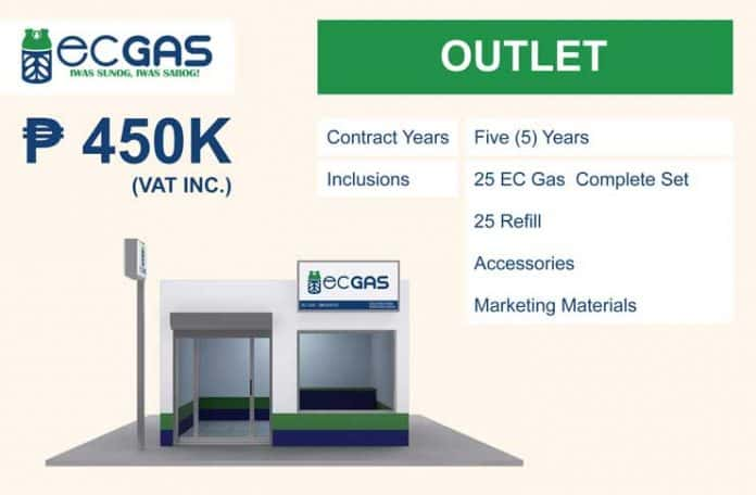 EC Gas Franchise Cost